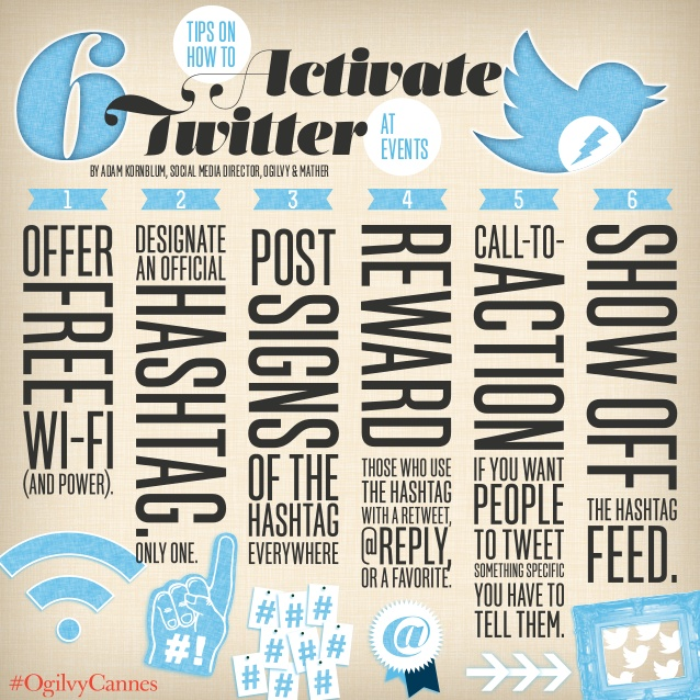 6-tips-on-how-to-activate-twitter-at-events-like-canneslions-ogilvycannes-1-638-2